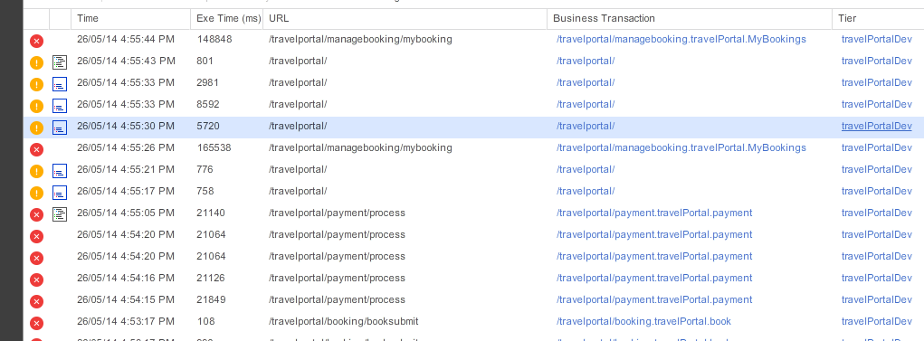 AppDynamics drill down for a slow transaction