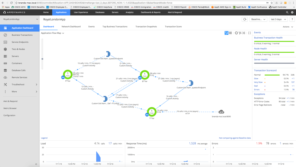 TIBCO - Application Dashboard.png