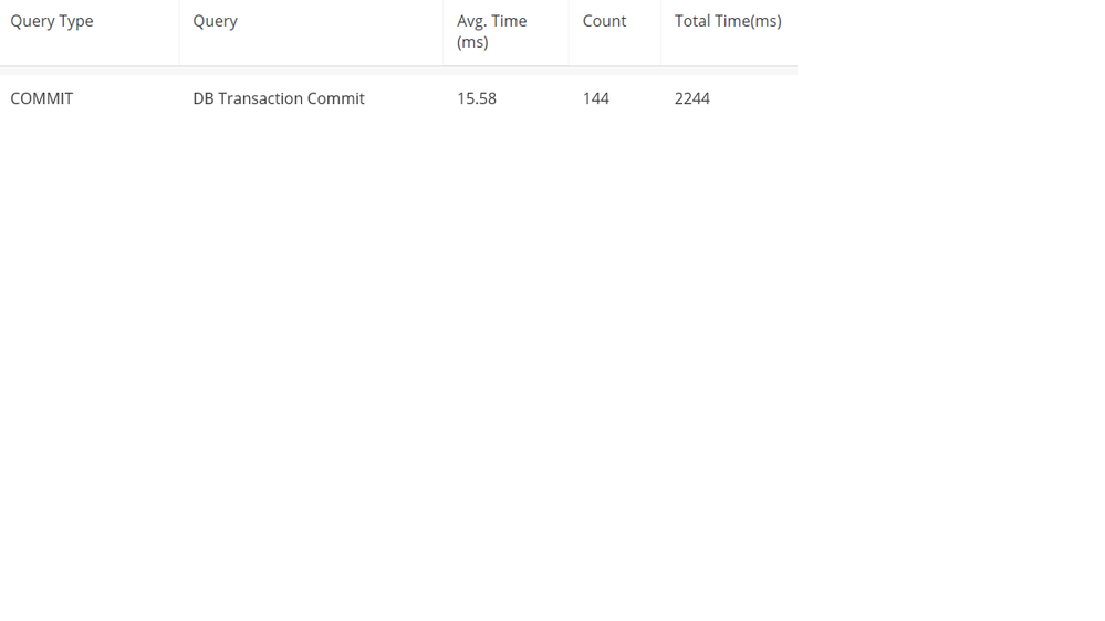 DB Transaction Commit Screen Shot