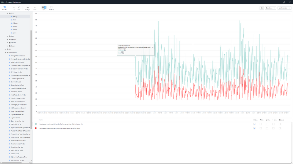 %Busy vs Host CPU utilization.PNG