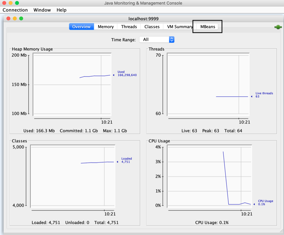 MBeans tab in the Java monitoring and management console