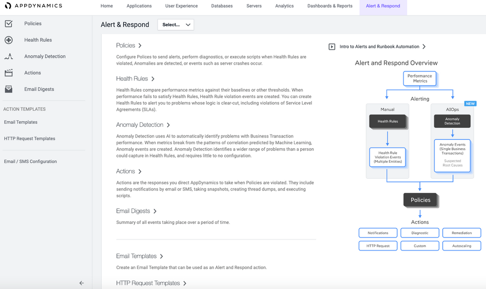 In AppDynamics, create a new HTTP template on the Alert & Respond page