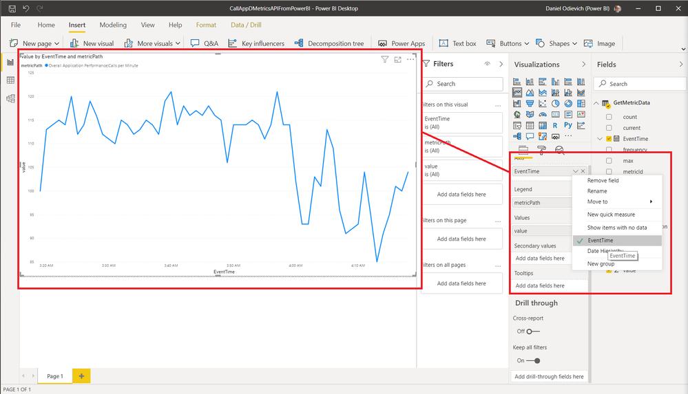 Power BI Visual Designer: building the line graph visualization
