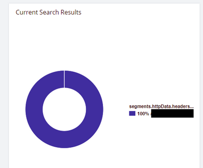 adql-pie-results.PNG