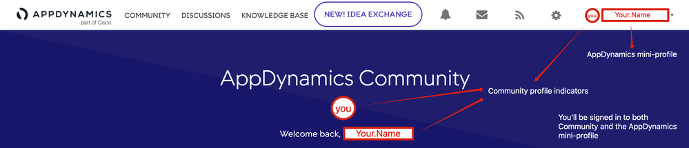 Example of what to expect when signed in: both Community profile and AppDynamics mini-profile will display