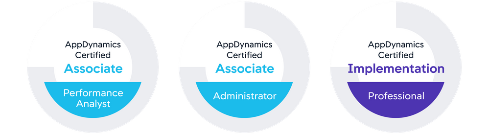 AppDynamics technical certification badges, 2021