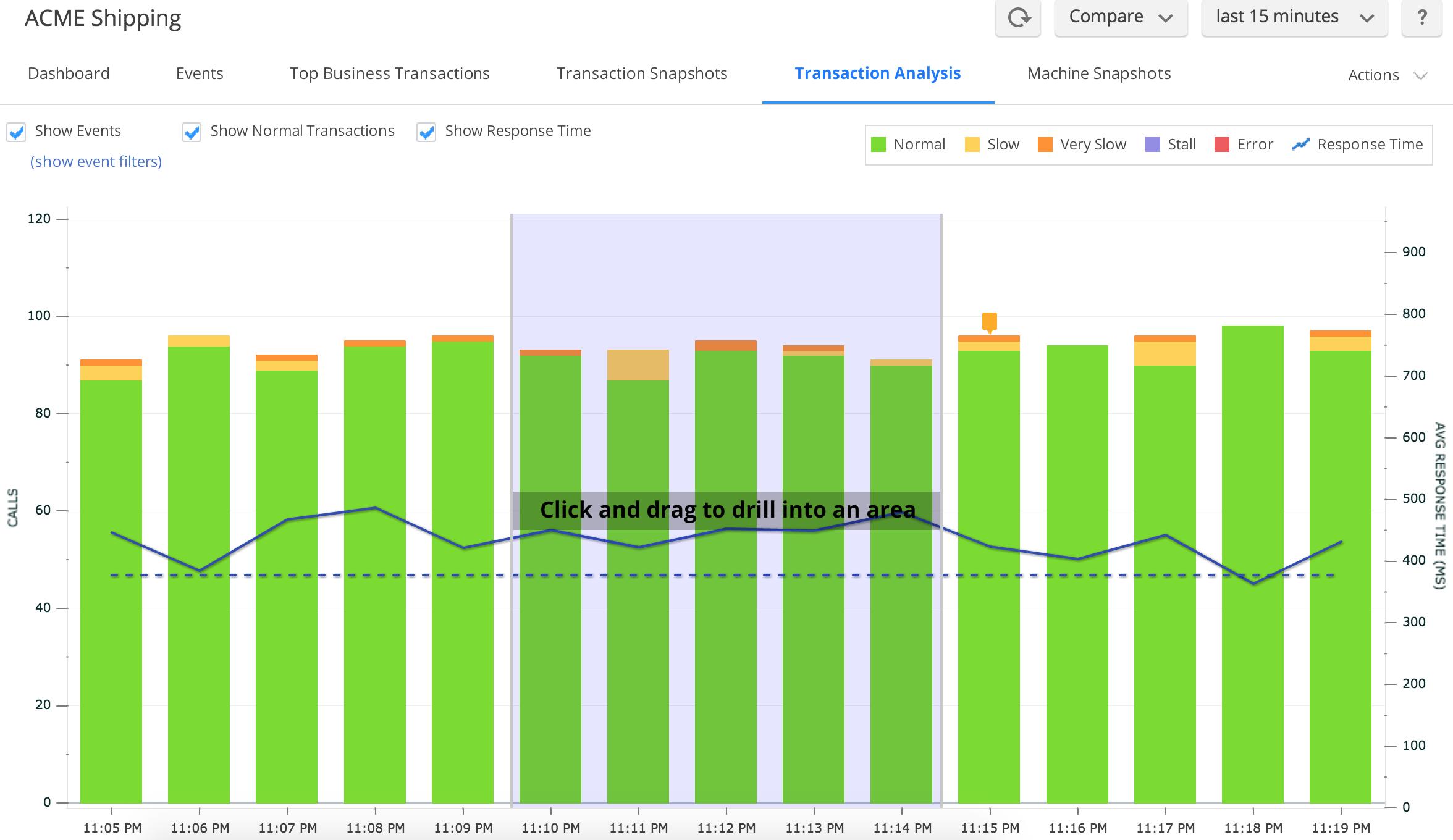 transaction_analysis.png
