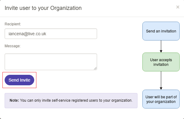 How to invite selfservice users to an organizatio Community