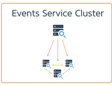 Events Service Cluster.png